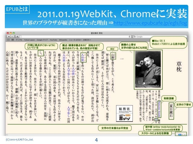 2011.01.19WebKit、Chromeに実装 世界のブラウザが縦書きになった理由 ⇒http://www.epubcafe.jp/egls/log EPUBとは (C) 2012-15 EAST Co.,Ltd. 4