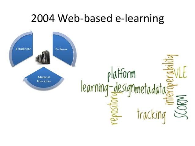 El eBook, evolución de la plataforma web como soporte tecnológico para la educación: Estándares, personalización y analítica Slide 3