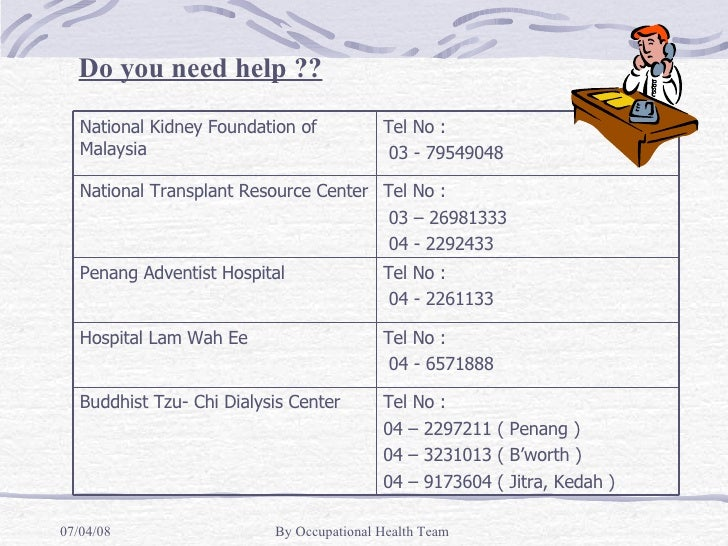 Do you need help ?? Tel No :  04 – 2297211 ( Penang ) 04 – 3231013 ( B'worth ) 04 – 9173604 ( Jitra, Kedah ) Buddhist Tzu-...