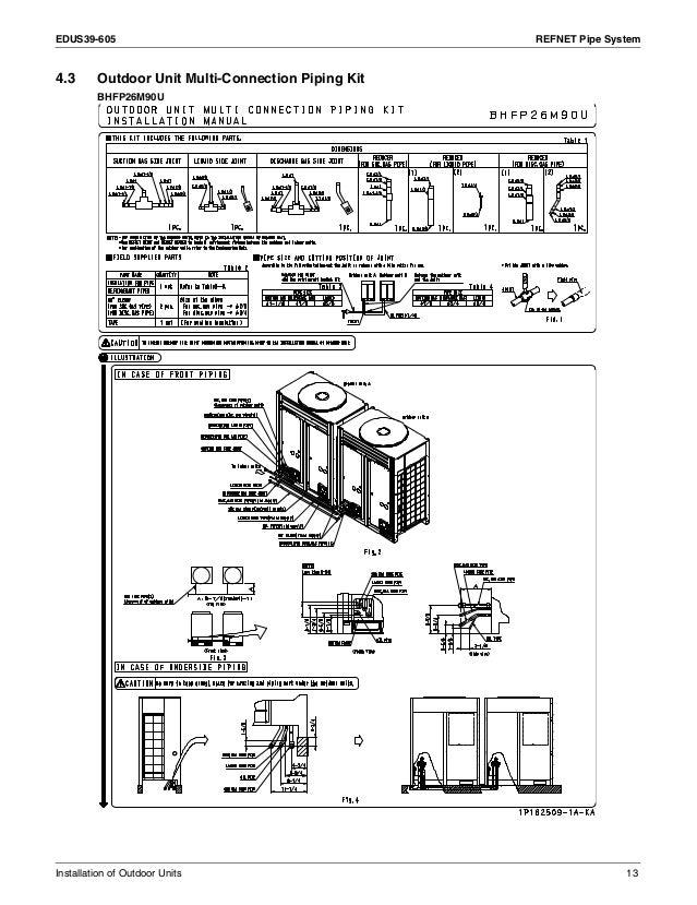 Daikin Vrv piping Installation Manual Minimum