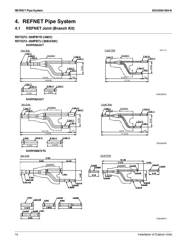 edus391004 n vrviii installation manual 2 15 638?cb\=1433928757 rapid restore daikin wiring diagram gandul 45 77 79 119  at eliteediting.co