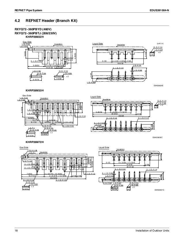 edus391004 n vrviii installation manual 2 19 638?cb\=1433928757 rapid restore daikin wiring diagram gandul 45 77 79 119  at eliteediting.co