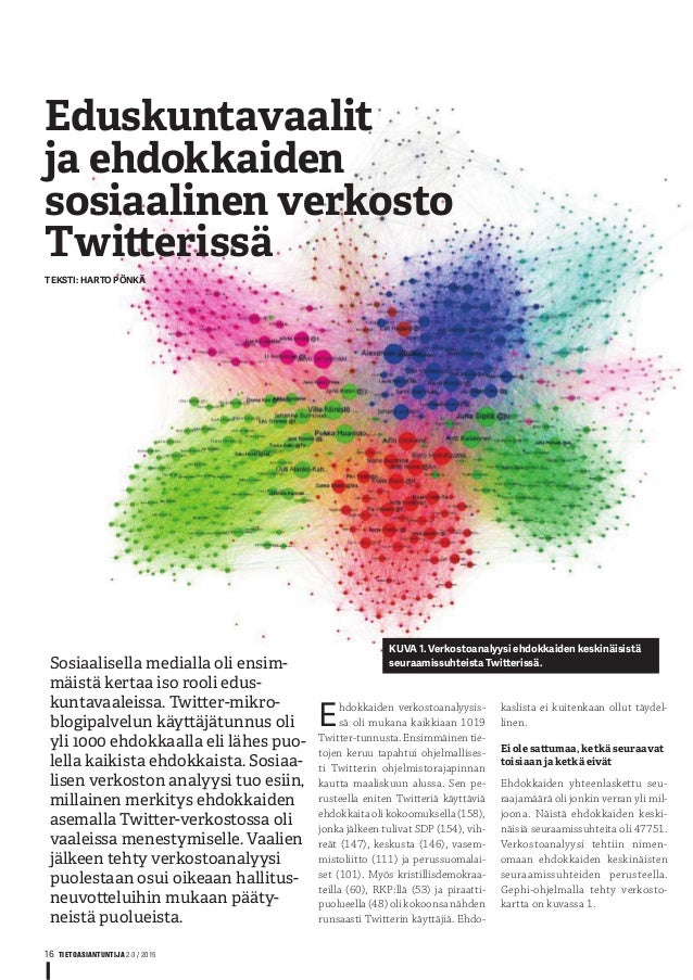 16 TIETOASIANTUNTIJA 2-3 / 2015 KUVA 1. Verkostoanalyysi ehdokkaiden keskinäisistä seuraamissuhteista Twitterissä. Eduskun...