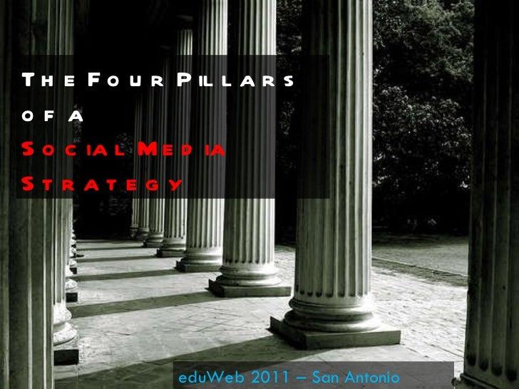 The Four Pillars of a  Social Media Strategy eduWeb 2011 – San Antonio