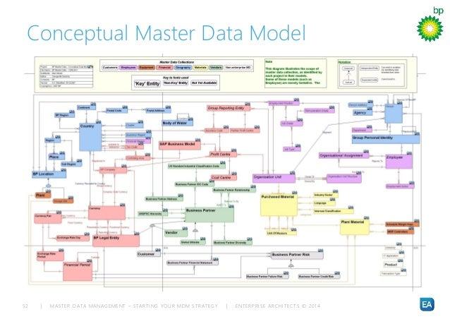 siebel data model reference pdf
