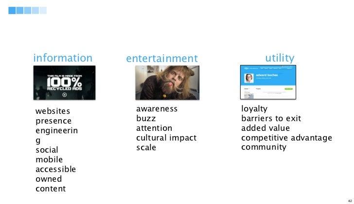 information   entertainment           utilitywebsites       awareness         loyaltypresence       buzz              barr...