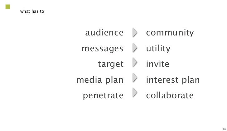 what has to               audience    community               messages    utility                  target   invite        ...