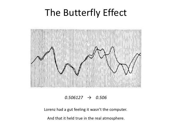 Kelebek Etkisi – The Butterfly Effect