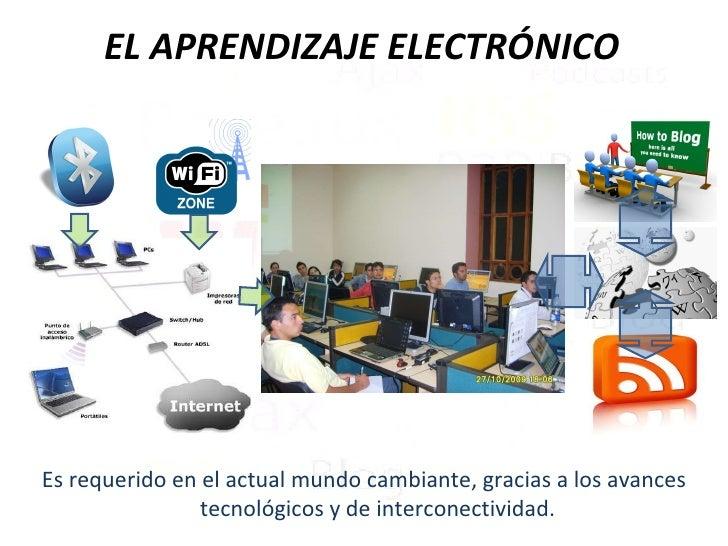 EL APRENDIZAJE ELECTRÓNICO <ul><li>Es requerido en el actual mundo cambiante, gracias a los avances tecnológicos y de inte...