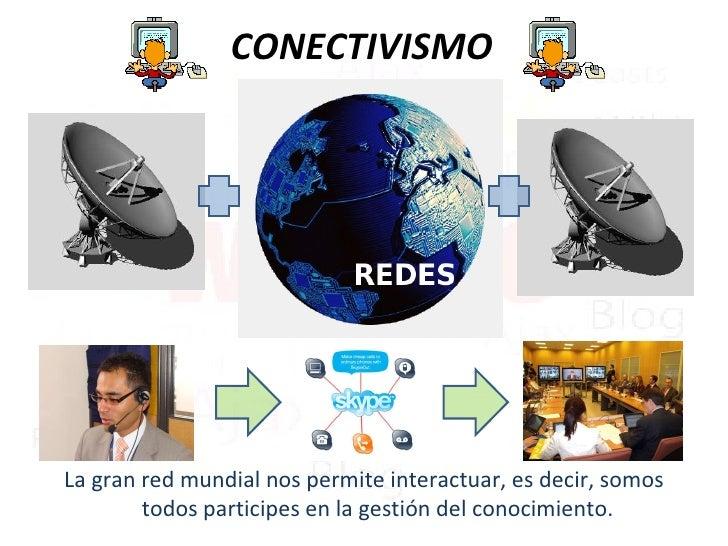 CONECTIVISMO <ul><li>La gran red mundial nos permite interactuar, es decir, somos todos participes en la gestión del conoc...