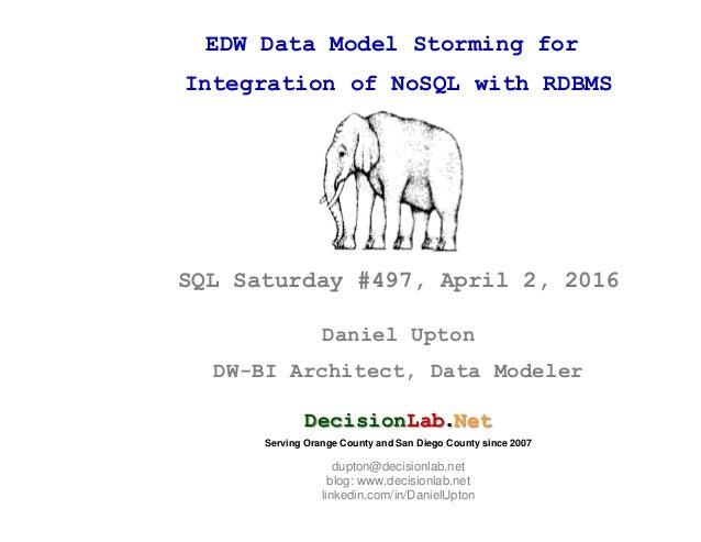 EDW Data Model Storming for Integration of NoSQL with RDBMS SQL Saturday #497, April 2, 2016 Daniel Upton DW-BI Architect,...