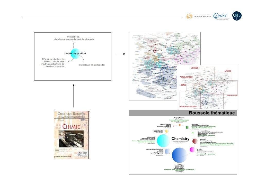 Dispositif humain et technologique dédié à l'innovation en                 matière d'analyse de l'IST       Explorer, test...