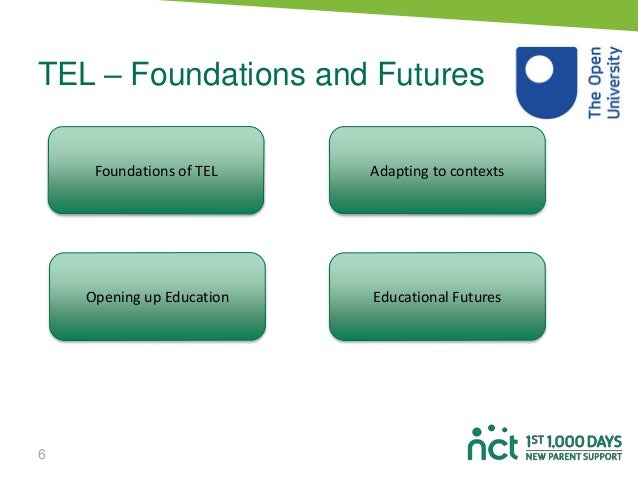 TEL – Foundations and Futures 6 Foundations of TEL Adapting to contexts Opening up Education Educational Futures