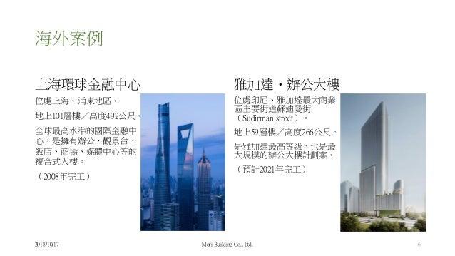 海外案例 上海環球金融中心 位處上海、浦東地區。 地上101層樓/高度492公尺。 全球最高水準的國際金融中 心,是擁有辦公、觀景台、 飯店、商場、媒體中心等的 複合式大樓。 (2008年完工) 雅加達・辦公大樓 位處印尼、雅加達最大商業 區主...