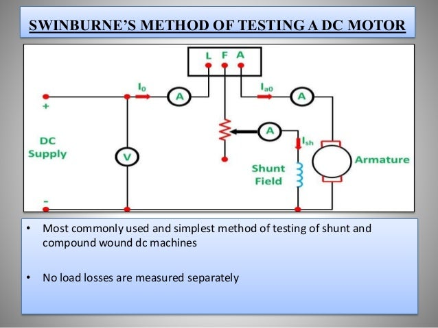 Testing Of Dc Motors