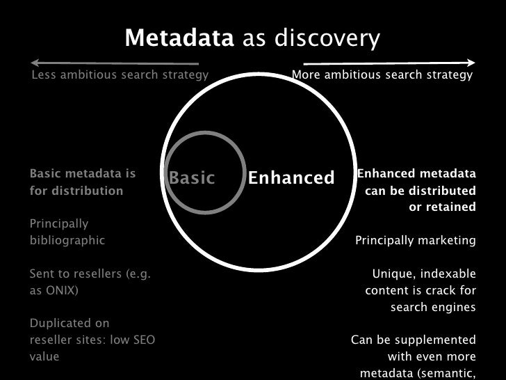 Metadata as discovery     Less ambitious search strategy                        More ambitious search strategy    Basic me...