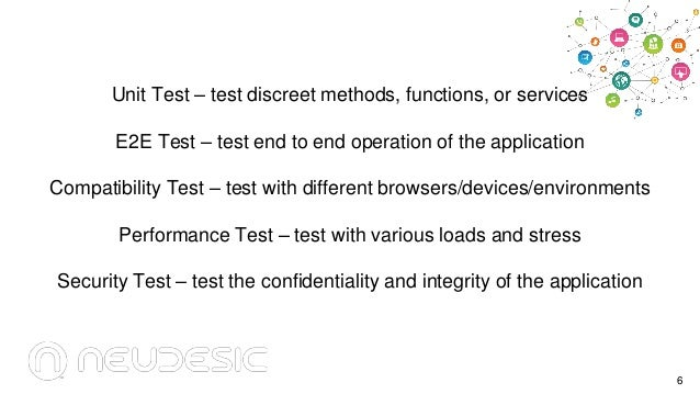 Unit Test – test discreet methods, functions, or services E2E Test – test end to end operation of the application Compatib...