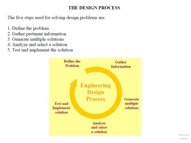 10 Stages Of the  Engineering Design Process  www.okrobotics.org/