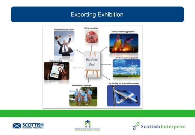 Exporting Exhibition