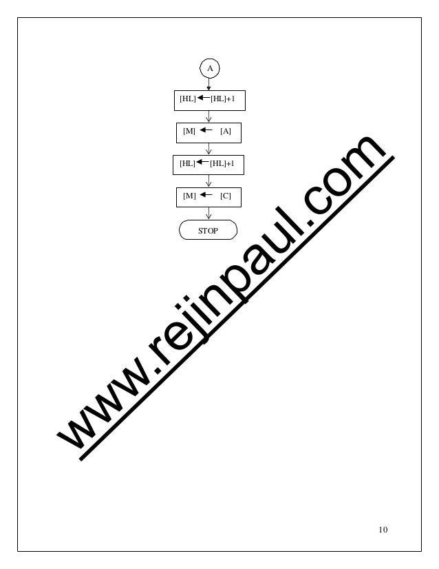 Ee2356 Lab Manual