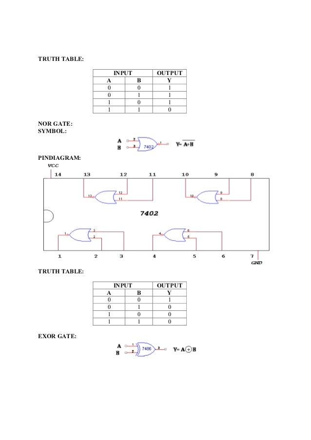 ee2356 microprocessor and microcontroller lab manuel rh slideshare net