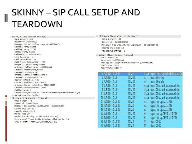 VoIP - Cisco CME &