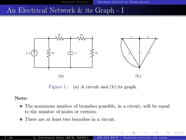 EE 304 Electrical Network Theory Class Notes1 2013