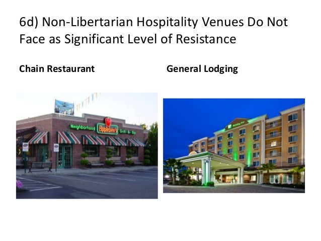 6d) Non-Libertarian Hospitality Venues Do Not Face as Significant Level of Resistance Chain Restaurant General Lodging