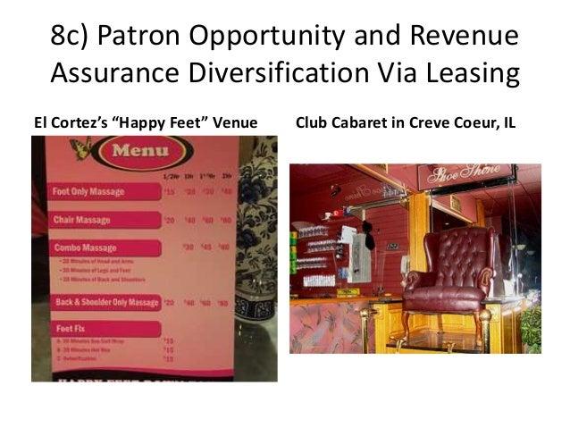 "8c) Patron Opportunity and Revenue Assurance Diversification Via Leasing El Cortez's ""Happy Feet"" Venue Club Cabaret in Cr..."