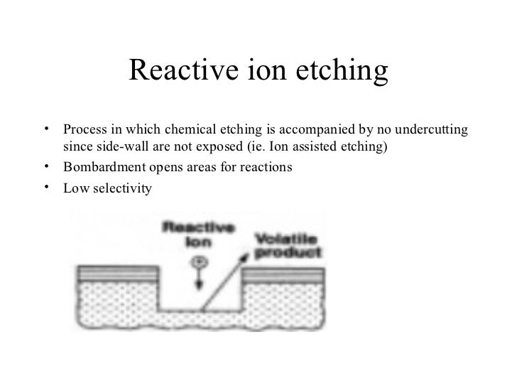 17 reactive ion etching