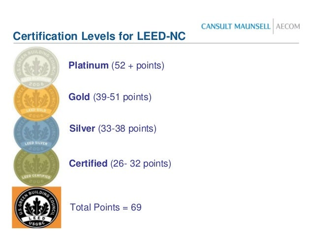 Leed presentation for Leed levels of certification