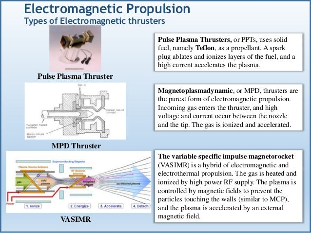 electromagnetic propulsion Presents magnetic propulsion system for flying vehicles of ufo type, design and operation of vehicles which utilise this propulsion, and also marks left on the.