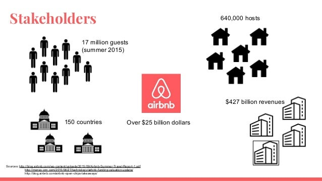airbnb case analyses Case study of airbnb in new york city: why new york city because the regulations governing airbnb vary based on locality, it would be difficult to analyze each and every regulatory approach we chose to focus the bulk of our case study on the new york city market for the following reasons airbnb has an established presence in new york.