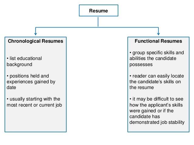 resume screening