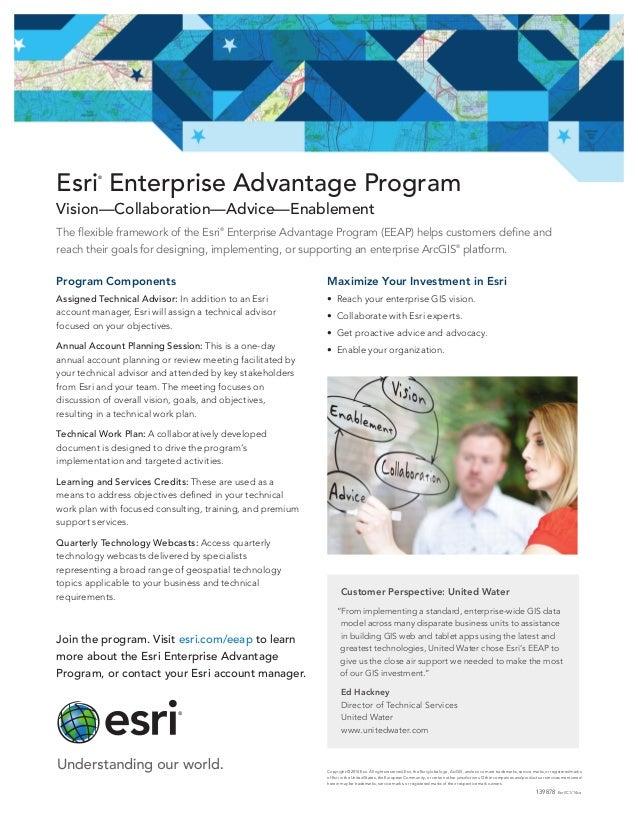 Esri Enterprise Advantage Program ®  Vision—Collaboration—Advice—Enablement The flexible framework of the Esri® Enterprise...