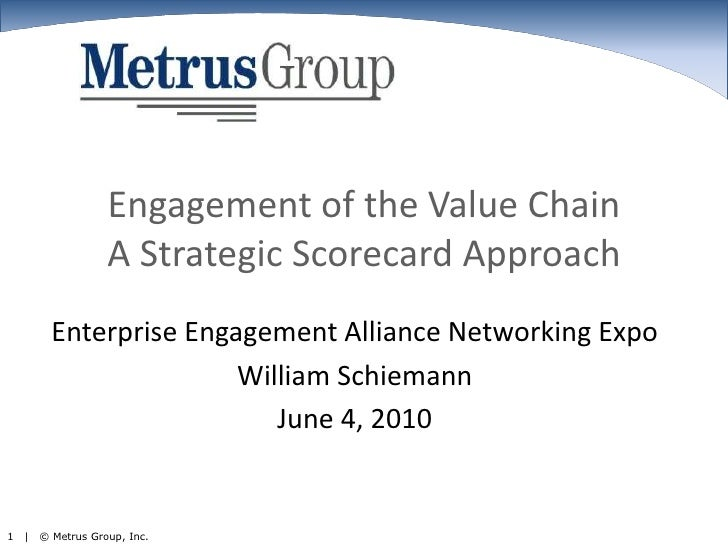 Engagement of the Value ChainA Strategic Scorecard Approach<br />Enterprise Engagement Alliance Networking Expo<br />Willi...