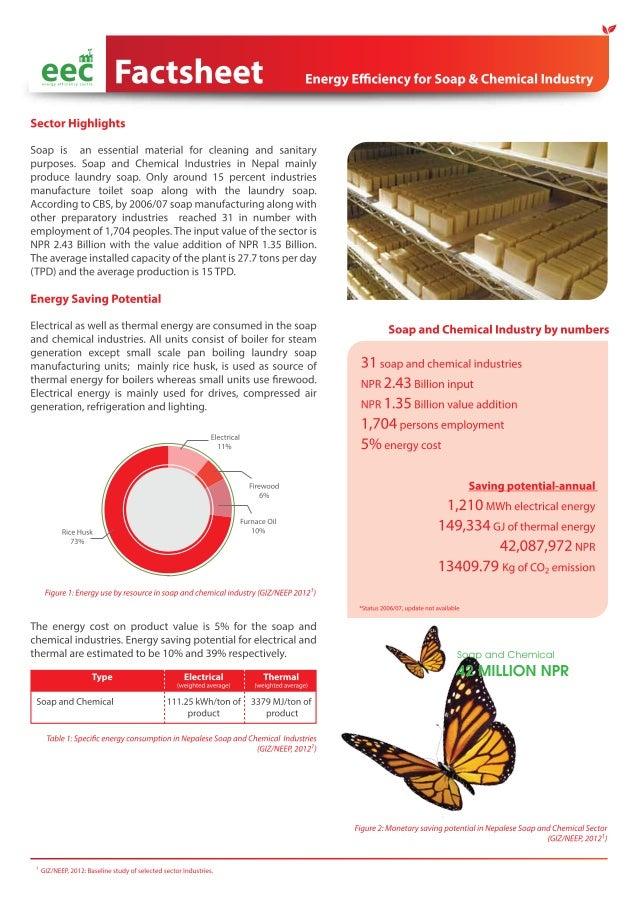 EEC Factsheet: Energy Efficiency for Soap industry in Nepal