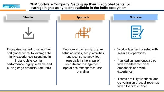 CRM Software Company: Setting up their first global center to leverage high quality talent available in the India ecosyste...