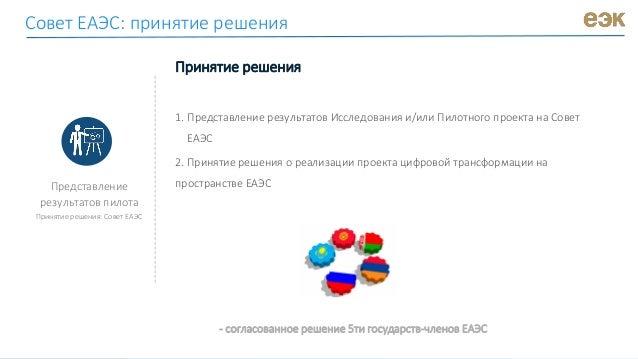 Представление результатов пилота Принятие решения: Совет ЕАЭС Принятие решения 1. Представление результатов Исследования и...