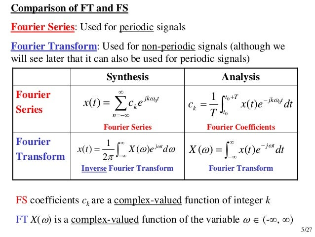 Eece 301 note set 14 fourier transform - Fourier series transform table ...