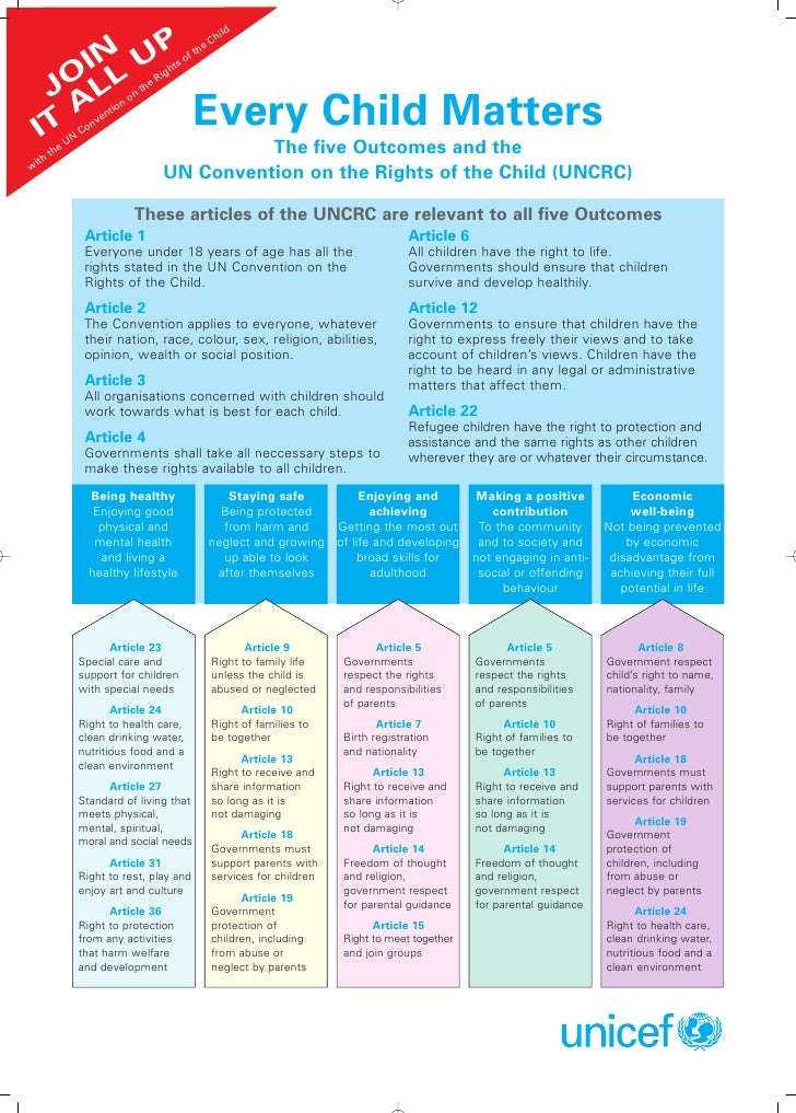 Eecm=un convention of the rights of the child