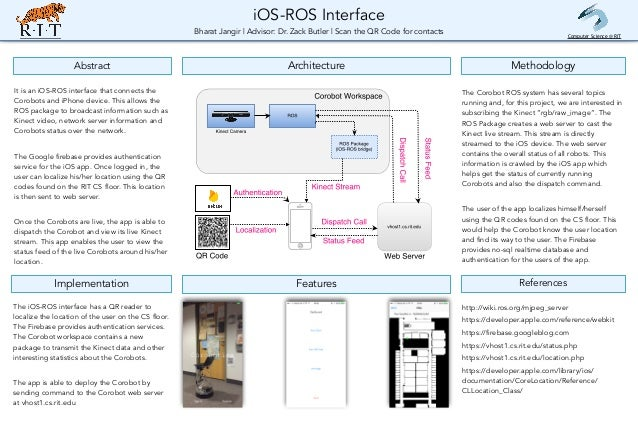 iOS-ROS Interface