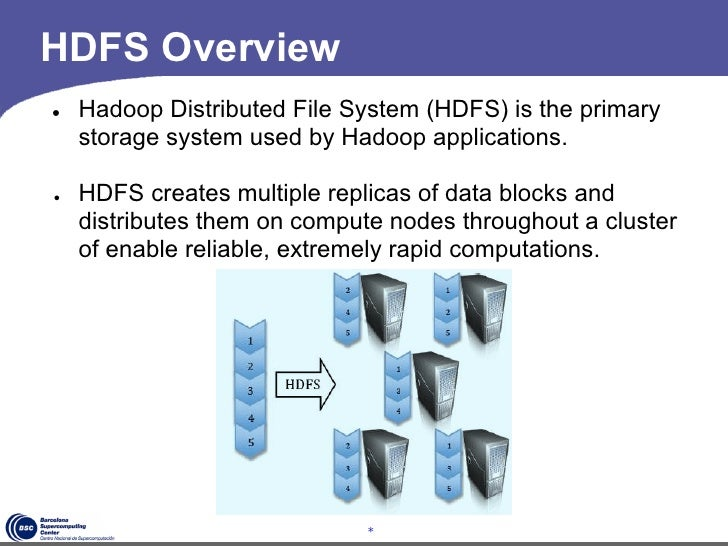 Self-Adapting, Energy-Conserving Distributed File Systems