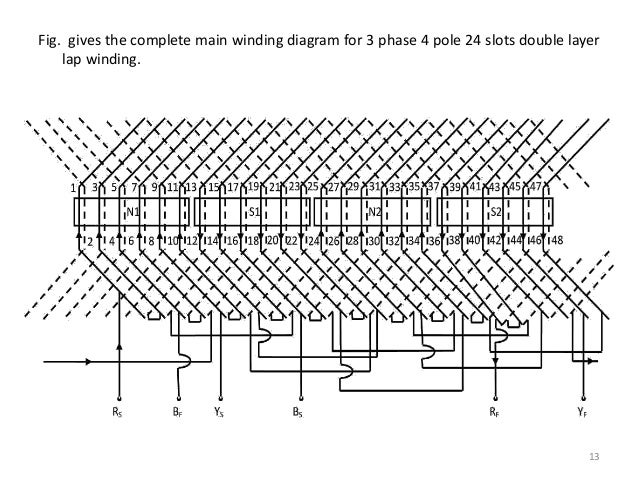 3 Phase Winding Diagram Pictures To Pin