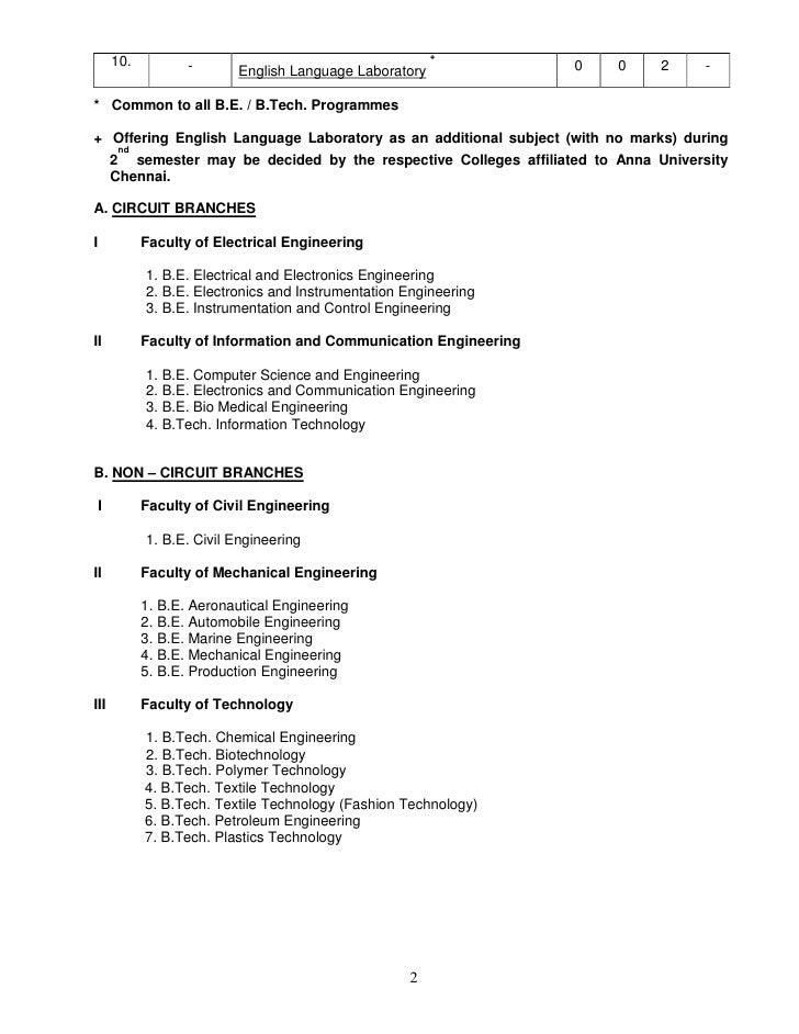 b e electrical and electronics engineering 2008 The be courses available in escollege of engineering are mechanical engineering, civil engineering, electrical and electronic engineering, computer science and information technology.