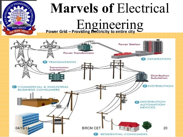 Basic Knowledge Of Electrical - Merzie.net
