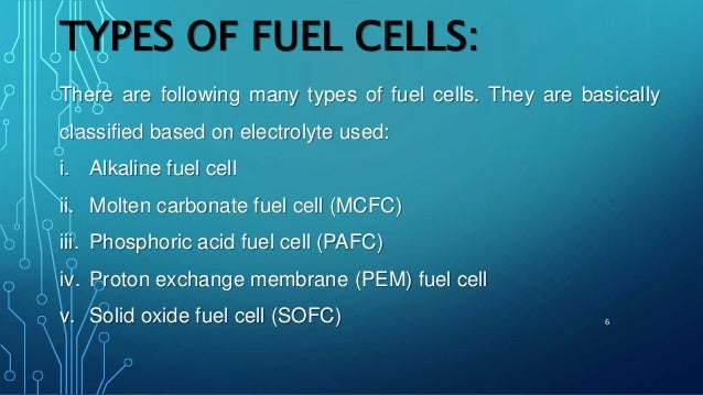 Principle and types of Fuel cells