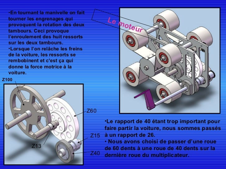 <ul><li>En tournant la manivelle on fait tourner les engrenages qui provoquent la rotation des deux tambours. Ceci provoqu...