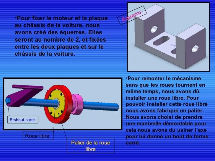 Embout carré Roue libre   Palier de la roue libre <ul><li>Pour remonter le mécanisme sans que les roues tournent en même t...
