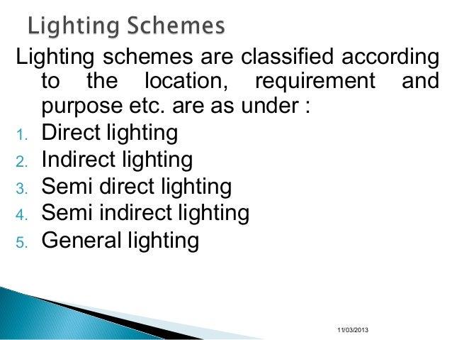 lighting schemes. Lighting Schemes